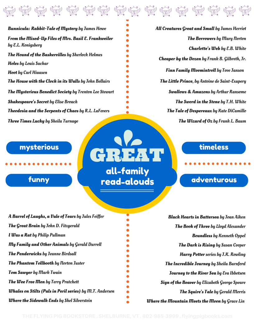 All-Time Great Family Read-Alouds | ShelfTalker